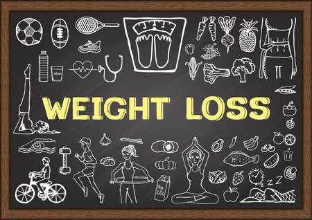 についての重量損失黒板に落書き。