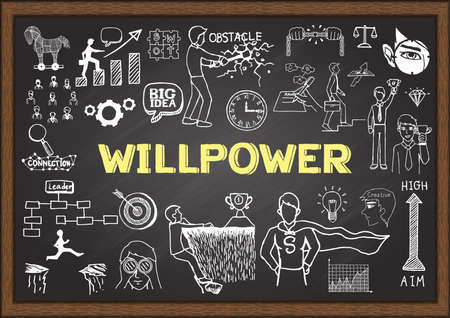 might: Doodles about willpower on chalkboard. Illustration
