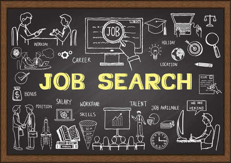 job opportunity: Doodle about Job search on chalkboard.