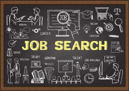 job: Doodle sobre la búsqueda de empleo en la pizarra.