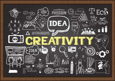 creative writing: Hand drawn CREATIVITY on chalkboard. Be creative. Illustration