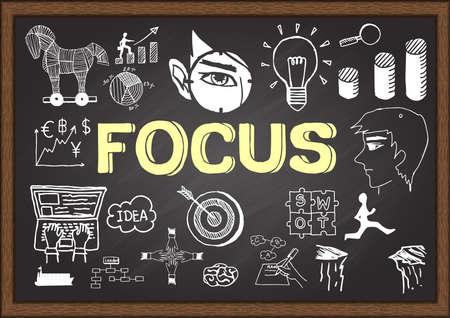 Hand drawn FOCUS on chalkboard. Business plan.