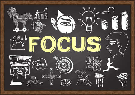 Hand drawn FOCUS on chalkboard. Business plan.