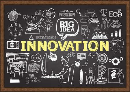 innovacion: Dibujado a mano INNOVACIÓN en la pizarra. Plan de negocios. Vectores