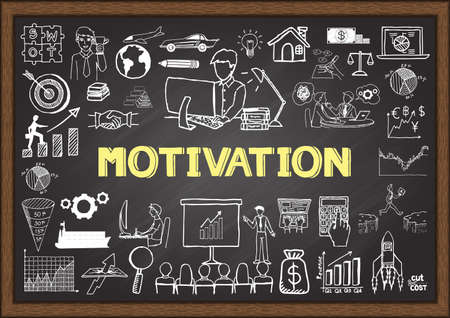 Business doodles on chalkboard with the concept of MOTIVATION.