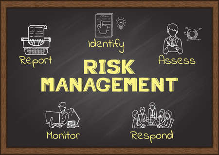 identify: Hand drawn icons about risk management on chalkboard. Illustration