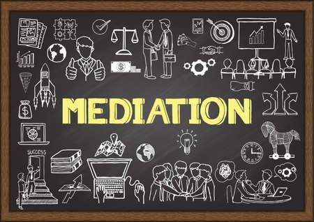 justice: Doodles about mediation on chalkboard.