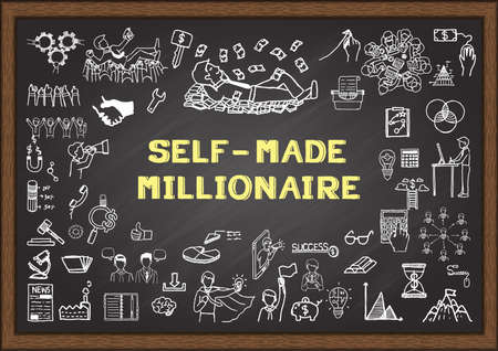 Business sketch about SELF MADE MILLIONAIRE on chalkboard 向量圖像