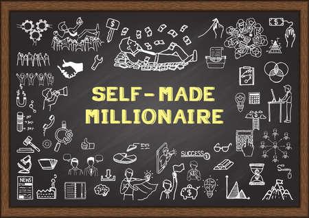 hombre millonario: Esbozo de negocio acerca de UNO MISMO HECHO MILLONARIO en la pizarra Vectores