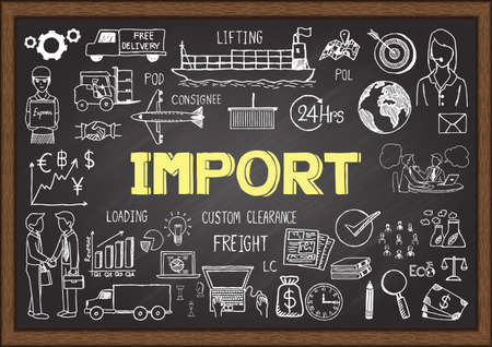 container freight: Business doodles about import on chalkboard.