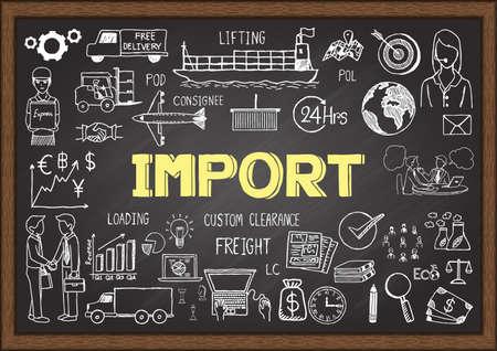 Zakelijke doodles over import op bord.