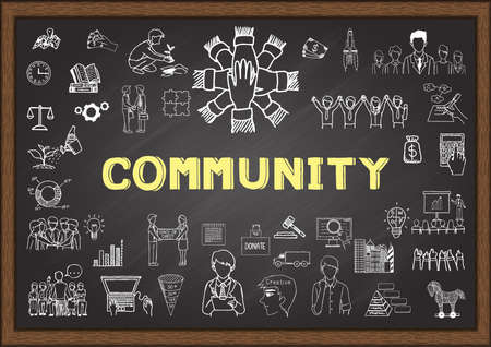 community help: doodle about community on chalkboard.