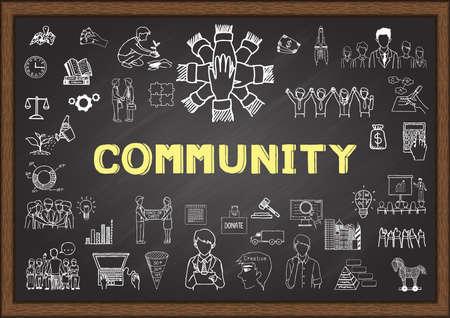 bocetos de personas: garabatear sobre la comunidad en la pizarra. Vectores