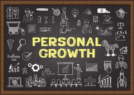 Tirée par la main sur la croissance personnelle sur tableau noir Banque d'images - 49245783