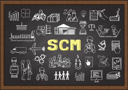 Hand drawn illustration about SCM on chalkboard for design element.