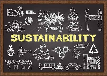 Hand getekende illustratie over duurzaamheid op schoolbord.