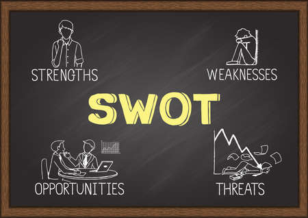 Hand drawn illustration of SWOT Analysis concept. Strengths, weaknesses, threats and opportunities of company on chalkboard. Ilustração