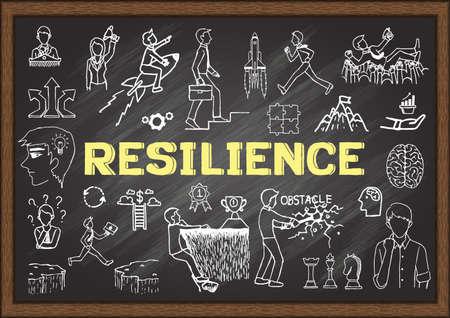Handgetekende illustraties over psychologische veerkracht op schoolbord. Voorraad Vector