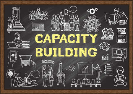 Hand drawn illustrations about Capacity Building on chalkboard. Stock Vector