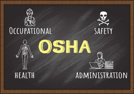 Drawing of illustrations about OSHA - Occupational Safety and Administration on chalkboard Vector