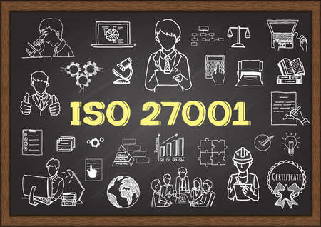 Hand drawn illustration about ISO 27001 on chalkboard for presentation and web element. Stock Vector