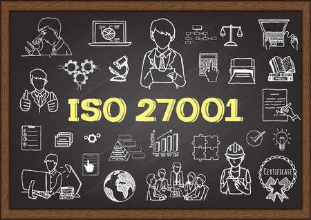 Illustrazione disegnata a mano su ISO 27001 sulla lavagna per la presentazione e l'elemento web. Vettoriali Stock
