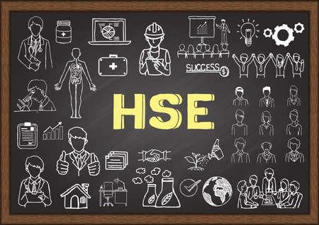 Ręcznie rysowane ilustracje o HSE oznaczają środowisko bezpieczeństwa zdrowia na tablicy. Grafika wektorowa