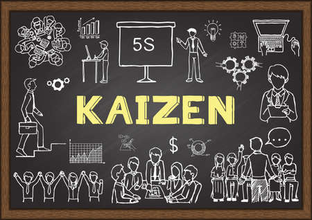Hand drawn illustrations about Kaizen on chalkboard. Vector illustrations. Vettoriali