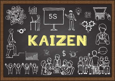 Handgezeichnete Illustrationen über Kaizen auf Tafel. Vektorillustrationen. Vektorgrafik