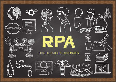 Hand drawn illustration about RPA on chalkboard. Vector illustration Illustration