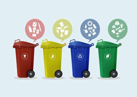 cesto basura: Diferentes contenedores con ruedas de colores establecidos con el icono de los residuos, ilustración del concepto de gestión de residuos