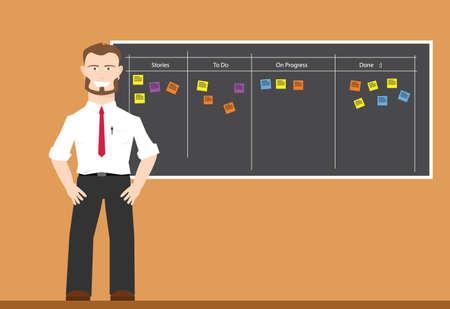 scrum agile board and the team