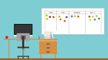 scrum: scrum agile board