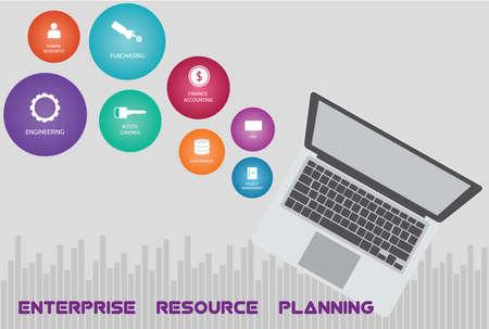 erp enterprise resource planning, die bestaan uit crm toegangscontrole financieel beheer inkoop data management en human resources