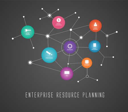 ERP Enterprise Resource Planning, die bestehen aus crm Zugangskontrolle Finanzmanagement Beschaffungsdatenmanagement und Humanressourcen Illustration