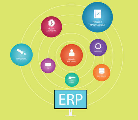 access control: erp enterprise resource planning which is consist of crm access control financial management purchasing data management and human resources