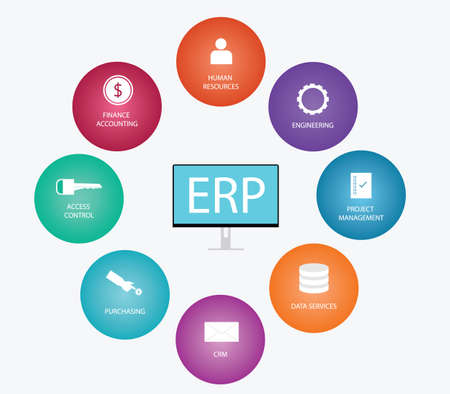 erp enterprise resource planning which is consist of crm access control financial management purchasing data management and human resources Imagens - 41855559