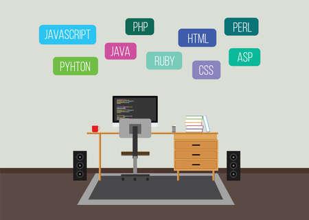desktops: website developer programmer programming language and workplace workspace Illustration