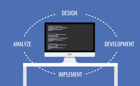 testing: software development design development implement analyze Illustration