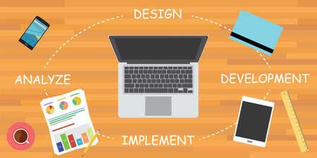 software development cycle sdlc computer design analyze implement development  イラスト・ベクター素材
