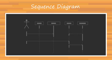 modelling: uml unified modelling language sequence diagram vector