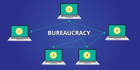 bureaucracy: bureaucracy concept illustration step to make an action