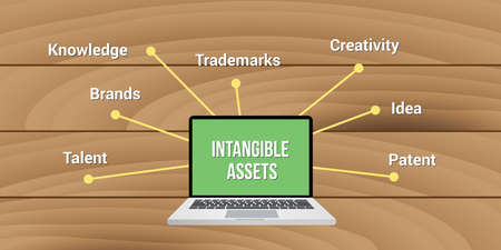 theoretical: intangible assets knowledge brands trademark creativity idea patent