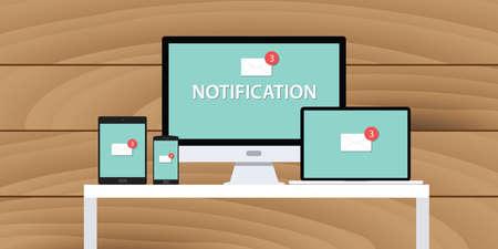 casella di posta elettronica sistema di notifica a più piattaforme Smarthone scheda notebook telefono