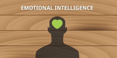 emocional cabeza de la inteligencia humana con el concepto de la mente del símbolo del amor