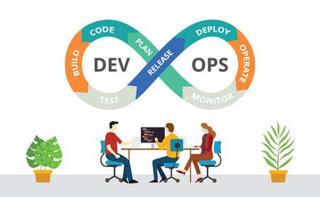 Equipo de concepto de programador con metodología de prácticas de desarrollo de software devops - ilustración vectorial