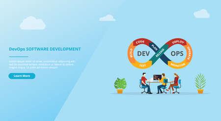 devops software development practices for website template banner design page - vector