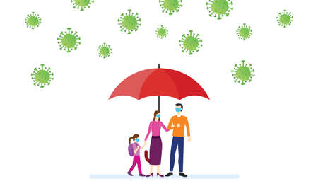 Family under the umbrella avoid corona virus attacks. corona protection concept modern flat cartoon style vector illustration. Ilustração