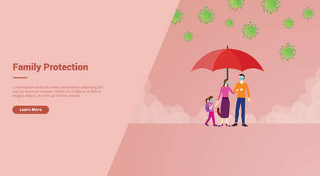 Family corona protection use umbrella mask for defensive corona virus attack campaign for web website home homepage landing template banner with cartoon style .