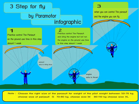 paraglide: paramotor infographic vector